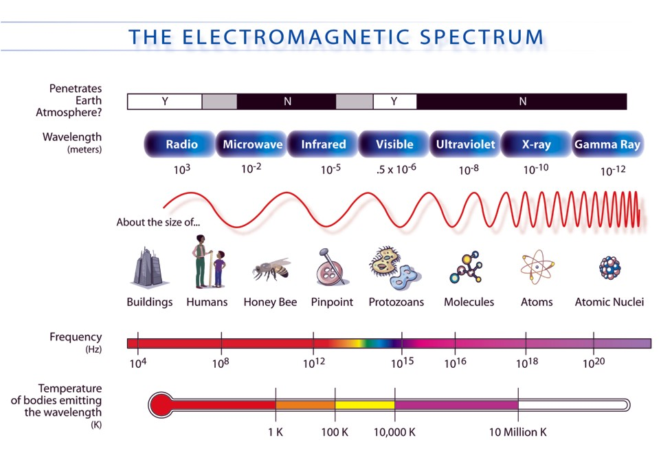 EM_Spectrum3-new