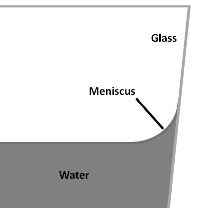 Meniscus-Water