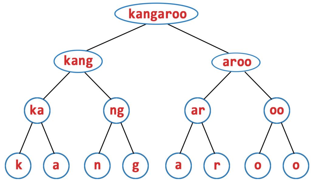 Simple BSP tree
